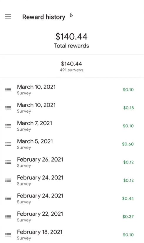 Free rewards proof